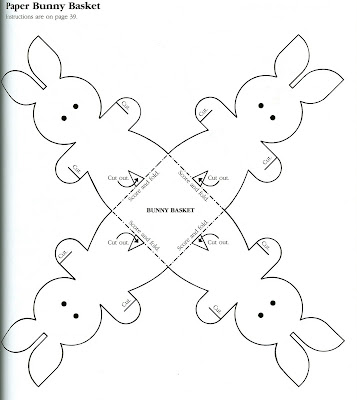 Easter Bunny Basket Template Printable