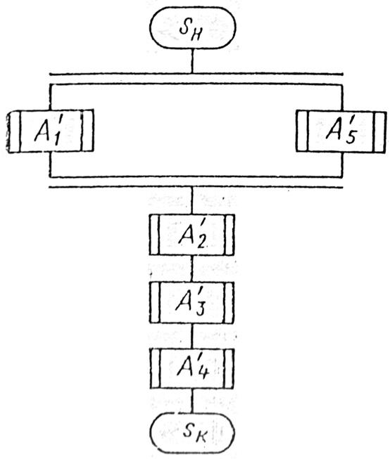 Граф-схема алгоритма вывода ВГ