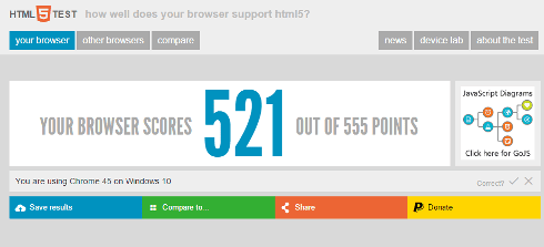 suporte de html 5 do google chrome
