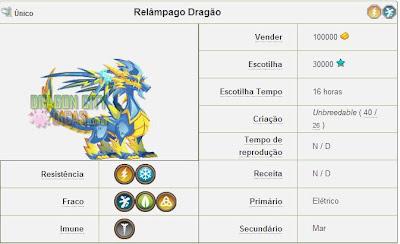 Dragão Relâmpago