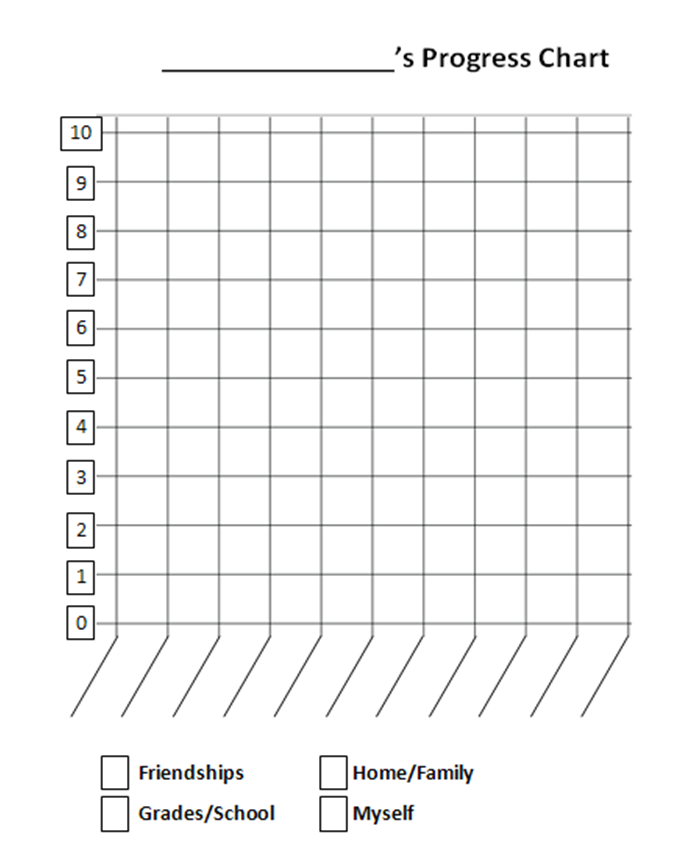 The Inspired Counselor Individual Counseling Progress Chart – Progress Chart for Kids