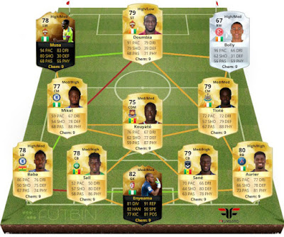Híbrido africano FUT 16, híbrido África FIFA 16 Ultimate Team
