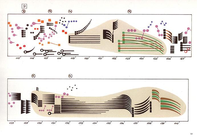 György Ligeti – Artikulation | Rainer Wehinger