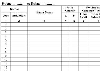 Daftar Kenaikan Kelas Dan Kelulusan