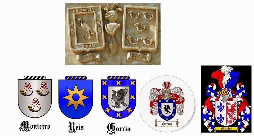 Familia Monteiro dos Reis García Maciel