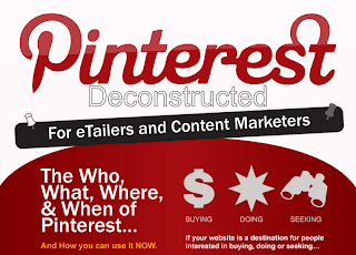 infographic: Shaping Your Brand's Image On Pinterest And Get More Pins