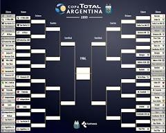 Copa Total Argentina 2019