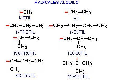Quimica Organica 2 Alcanos