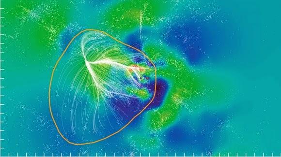Perkenalkan Laniakea, Gugus Bintang Super Rumah Kita