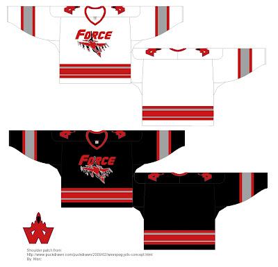 Non-NHL Cities - HockeyJerseyConcepts