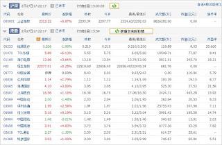 中国株コバンザメ投資ウォッチ銘柄watch20130227