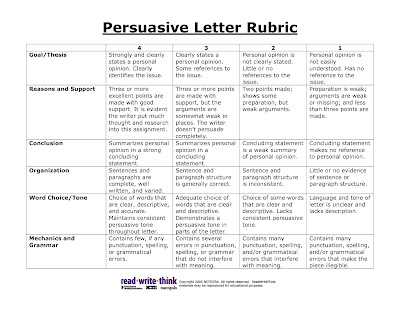 persuasive essay rubric grade 12 Persuasive essay rubric grade 12, use this rubric to assess the effectiveness of a students essay, speech, poster, or any type of assignment that incorporates persuasion.