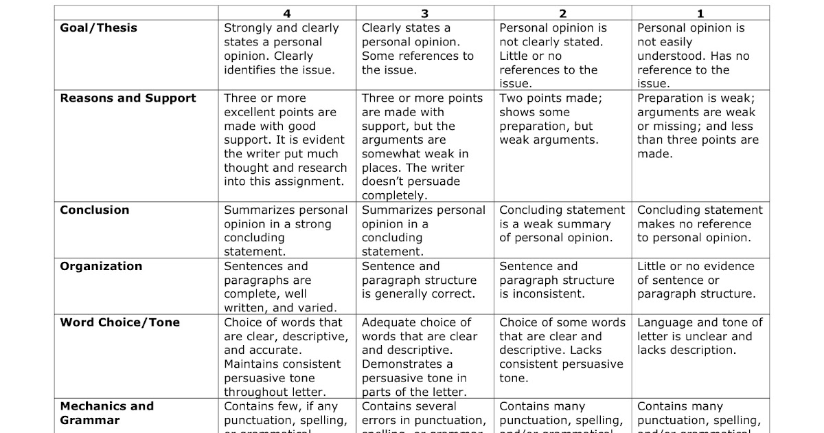 Persuasive speech rubric 6th grade