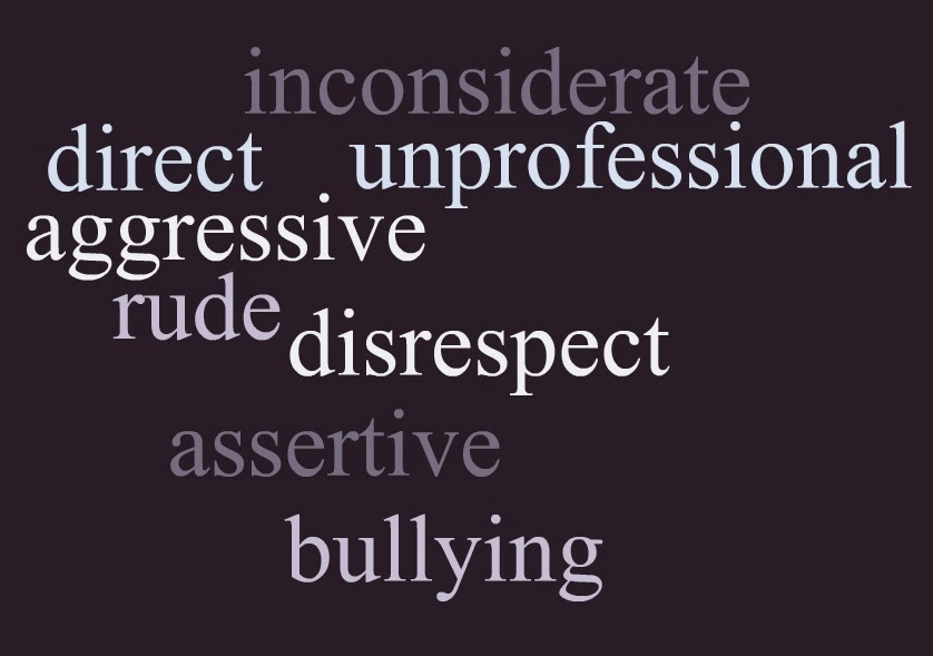 Nurse bullying, incivility, disrespect, inconsiderate, horizontal violence, vertical violence