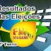 Resultado do II turno das eleições 2014