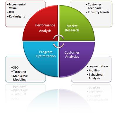 DOIT Software program Critiques & Profile