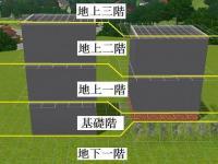 kaisou-Level.jpg