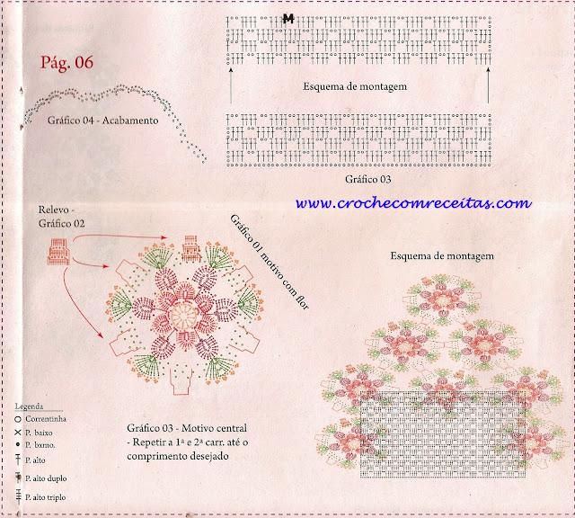 croche com receitas caminho de mesa floral receitas e gráficos