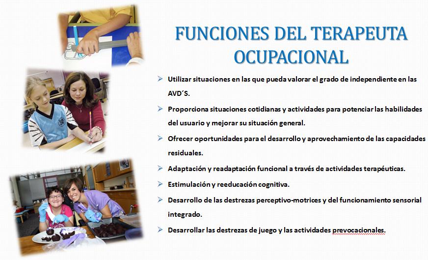 Papel de la Terapia Ocupacional en el ámbito educativo