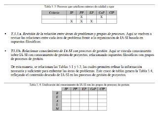 Ejemplo de descripción resumida de un proceso principal (5 de 7) - Christian A. Estay-Niculcar (c)