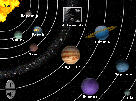 Solar System Projects Grade 4 - Pics about space