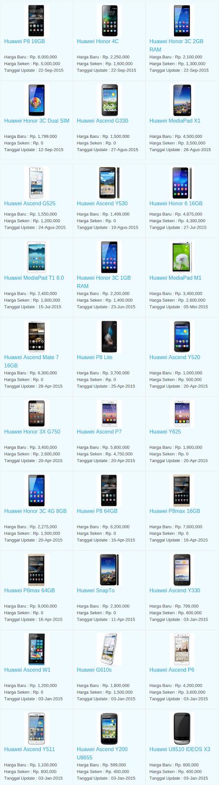 Daftar Terbaru Harga Hp Huawei Oktober 2015