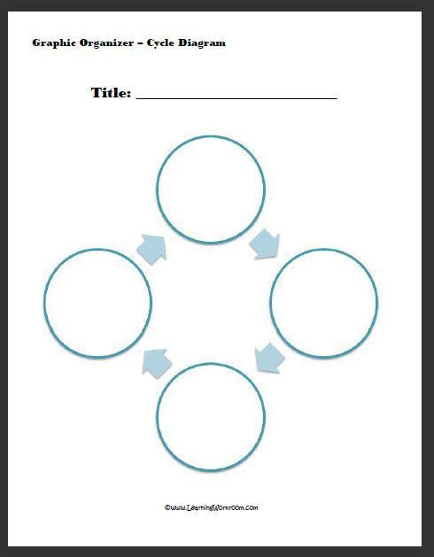 math worksheet : learning ideas  grades k 8 january 2012 : Water Cycle Worksheet For Kindergarten