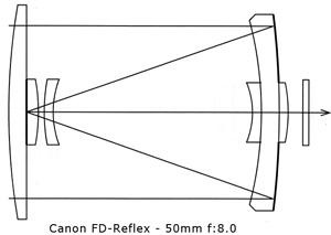500_8_reflex.jpg