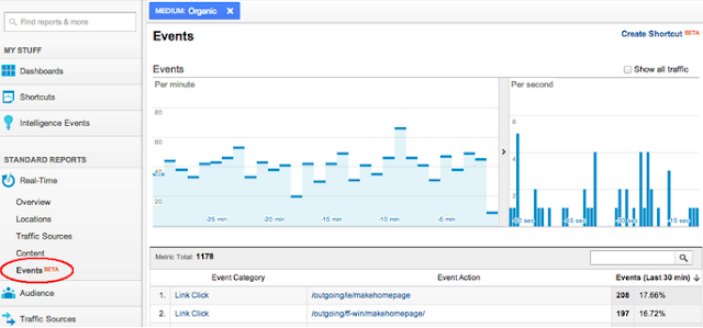 Real Time Event Tracking Google Analytics