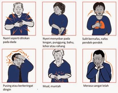 http://obatgejalapenyakitjantung.blogspot.com/