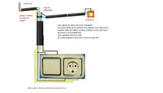 Interruptor y toma enchufe con punto de luz esquemas - Enchufe y interruptor ...