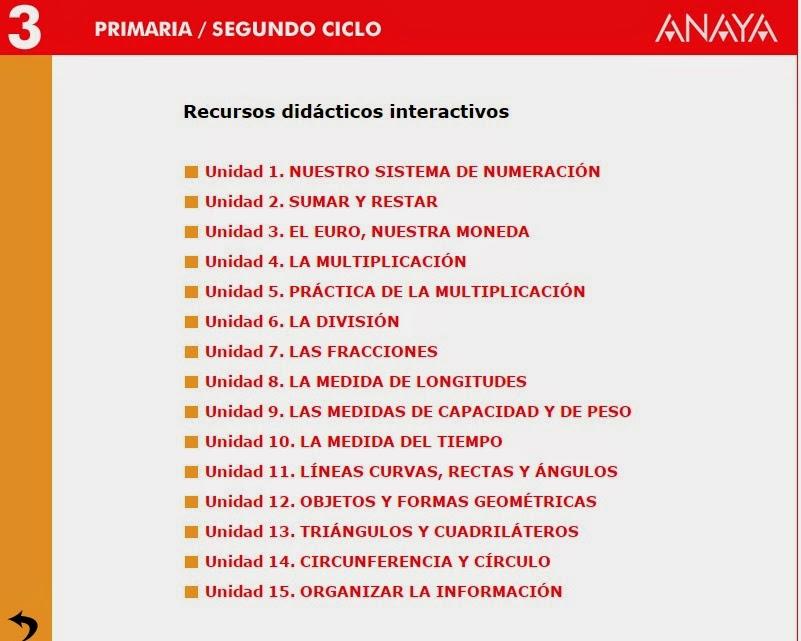 RECURSOS ANAYA 3º