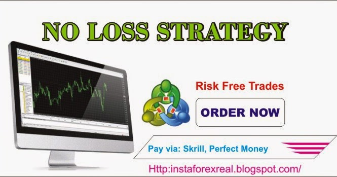 Forex Trading NO LOSS Strategy ~ Real Forex Trading Profit Systems