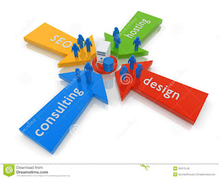 web development company in Dwarka, Delhi