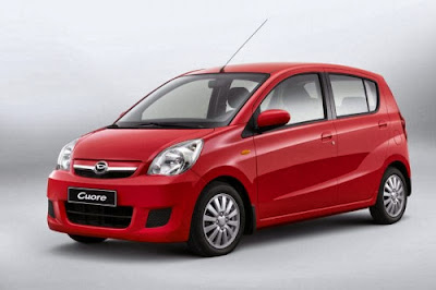 Daihatsu Cuore Car 2014 Price in Pakistan