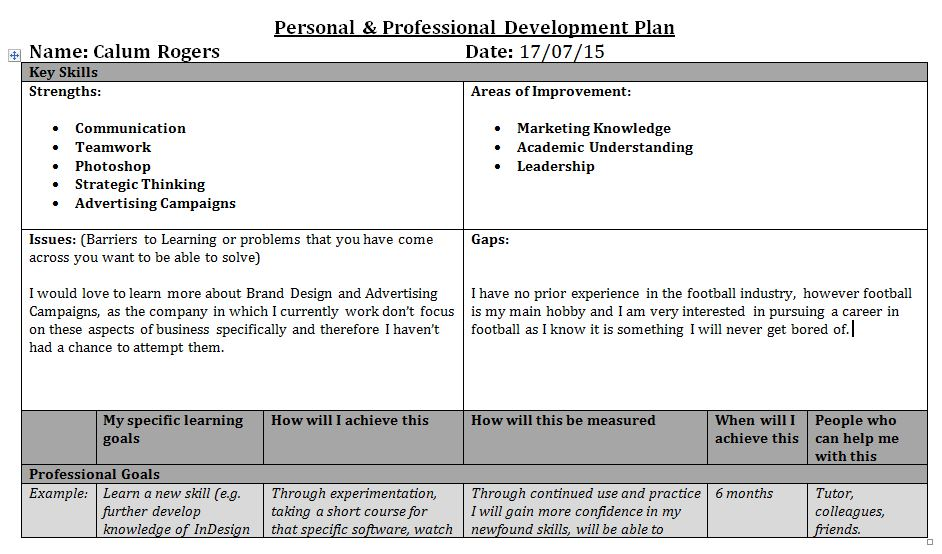 p7 unit 6 personal and professional development Initial professional development and continual professional development a guest speaker who works in the industry as a human resources officer in a large company or is the owner of a smaller business in the sector.