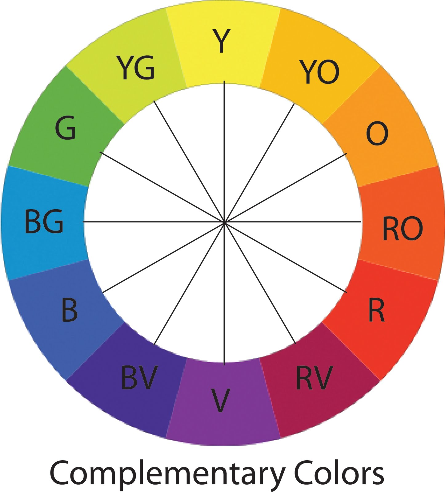 Fashatude blog - Colors that compliment orange ...