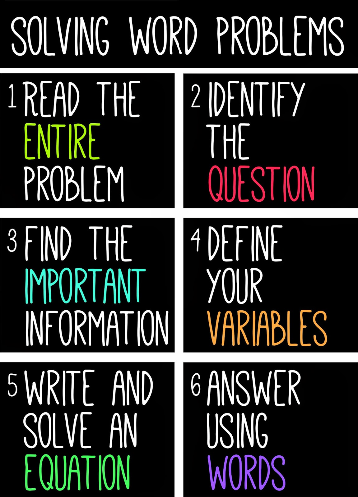 critical thinking steps to solve problems