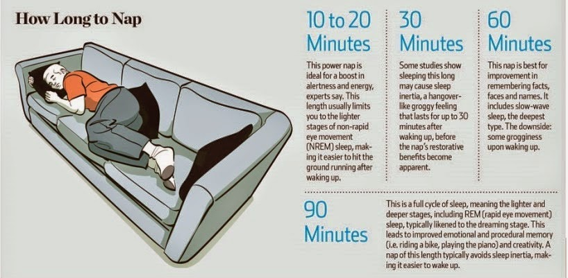 Here's What Happens To Your Brain When You Nap