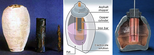 Οι μπαταρίες της Βαγδάτης .Με αφορμή τις δήθεν ΝΕΕΣ πατέντες φακών που φορτίζουν με νερό