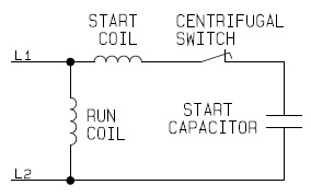Single Phase Capacitor Start And on motor starter coil diagram