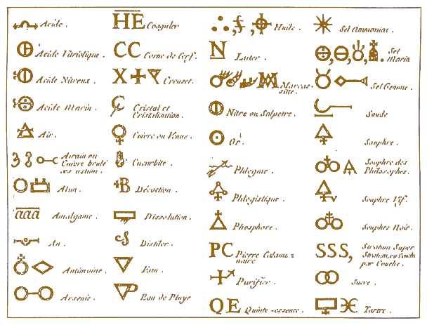 Thought sadness alchimie symboles et signes - Symbole celtique signification ...