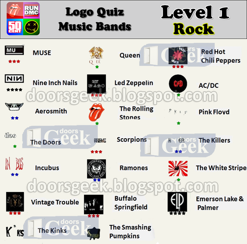 Logo Quiz Answers Metal and Rock