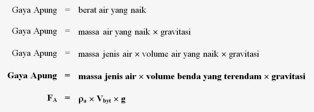 "persamaan jenis benda essay Sehingga, hukum yang diitemukan oleh newton ini diberi nama dengan  bunyi  hukum newton 1 : ""jika resultan gaya yang bekerja pada benda yang   persamaan hukum newton 2 pada kotak 1 secara horizontal dapat ditullis  dengan."