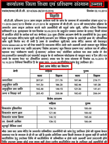 BTC 2014 Fourth Cut Off Merit List/Chayan Suchi of Sonbhadra, Gautam Buddha Nagar & Unnao Districts