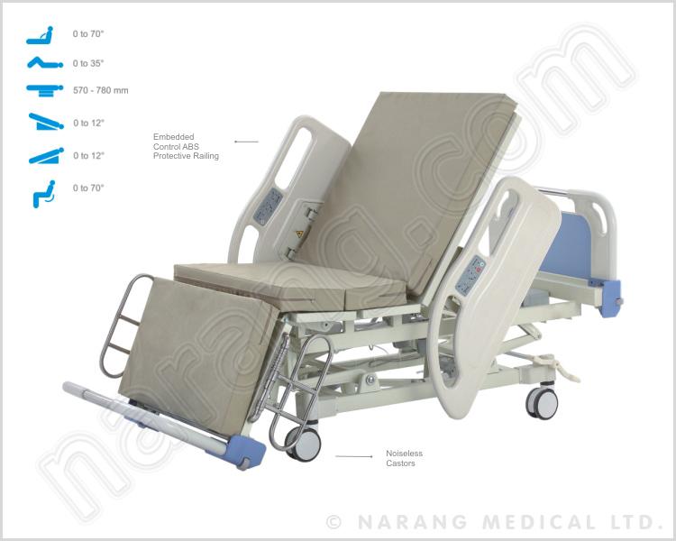 hospital bed synonym 2