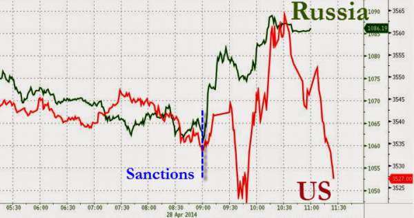 "Spot the nation that just had ""major sanctions"""