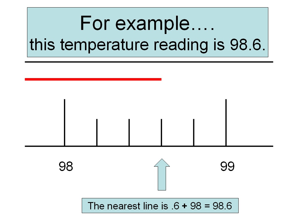 Worksheet Reading A Thermometer student survive 2 thrive how to read a glass thermometer example showing mercury thermometer