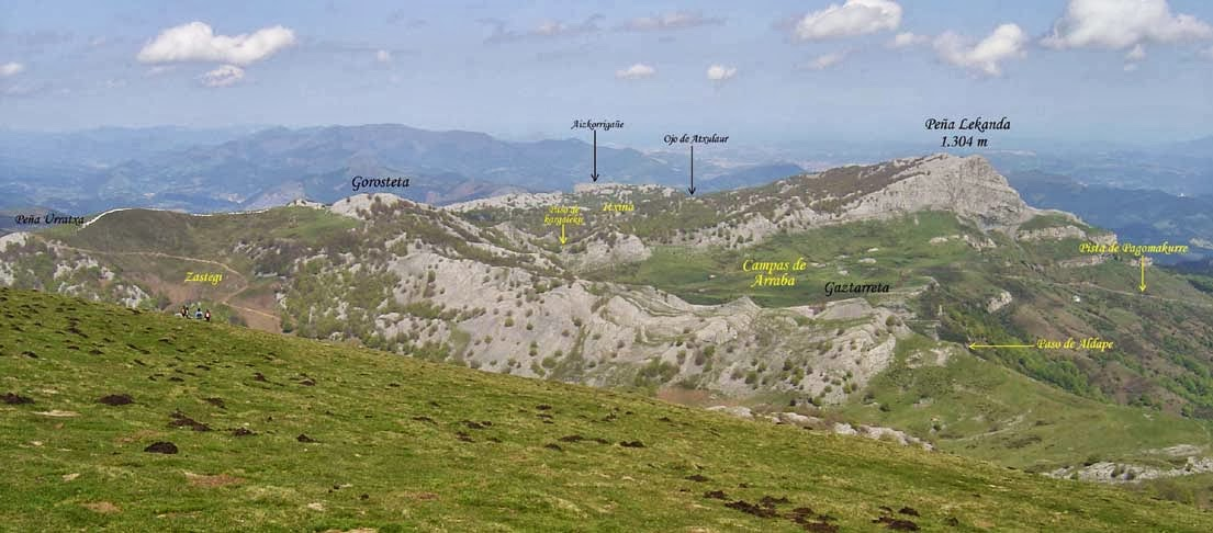 Vistas desde la cima de Gorbea