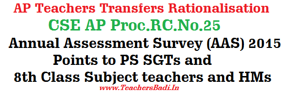 AAS 2015 Points,PS SGTs, 8th Class Subject Teachers, HMs